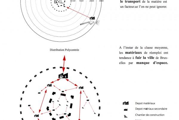MATERIALITE A3 Désiron Lebour MATERIALITE_Bruxelles_INFRASTRUCTURES_RESEAUX_FINAL_12-10-05_Desiron_LeBour