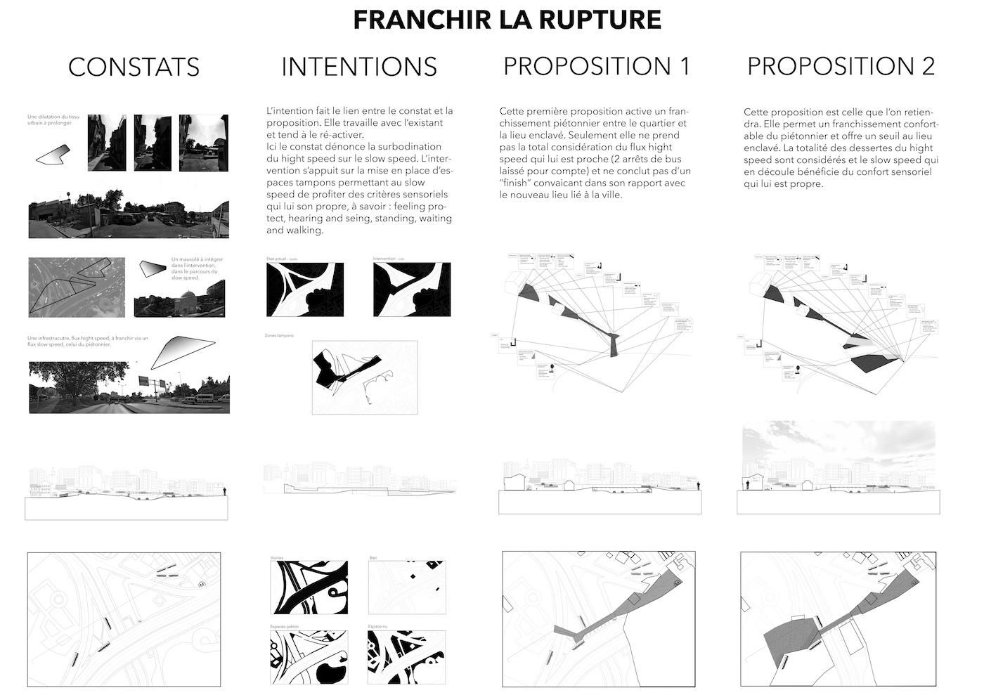 TRAVAIL FAURE-ZEHNLE-FRANCHIR LA RUPTURE